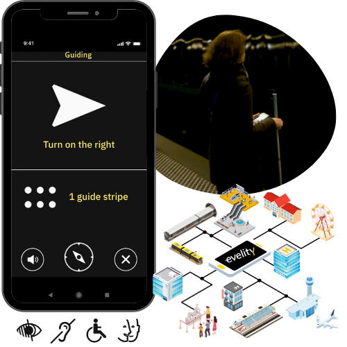 Evelity indoor guidance solution for all disabilities for public and private buildings (1)