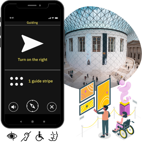 Evelity interior guidance solution for all disabilities for museums